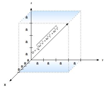 3-D-Space-1-7 Hubble Parameter